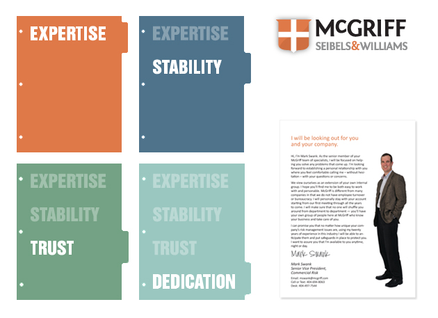 (Left) Custom die-cut binder tabs reinforce the four marketing keywords. (Right Top) New logo. (Right Bottom) Personal letter written and designed to introduce each member of the sales team.